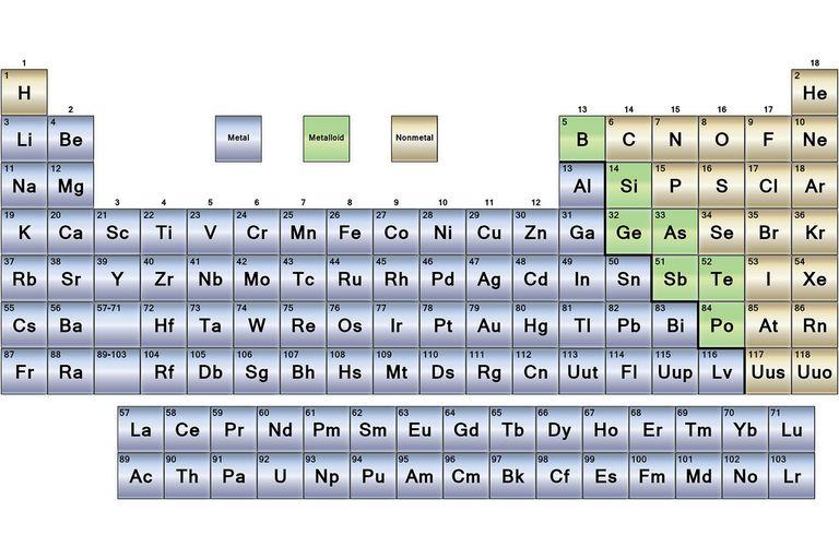 روش تشخیص جنس یک فلز بدون آنالیزهای پیشرفته ۲: نشانه های سطحی